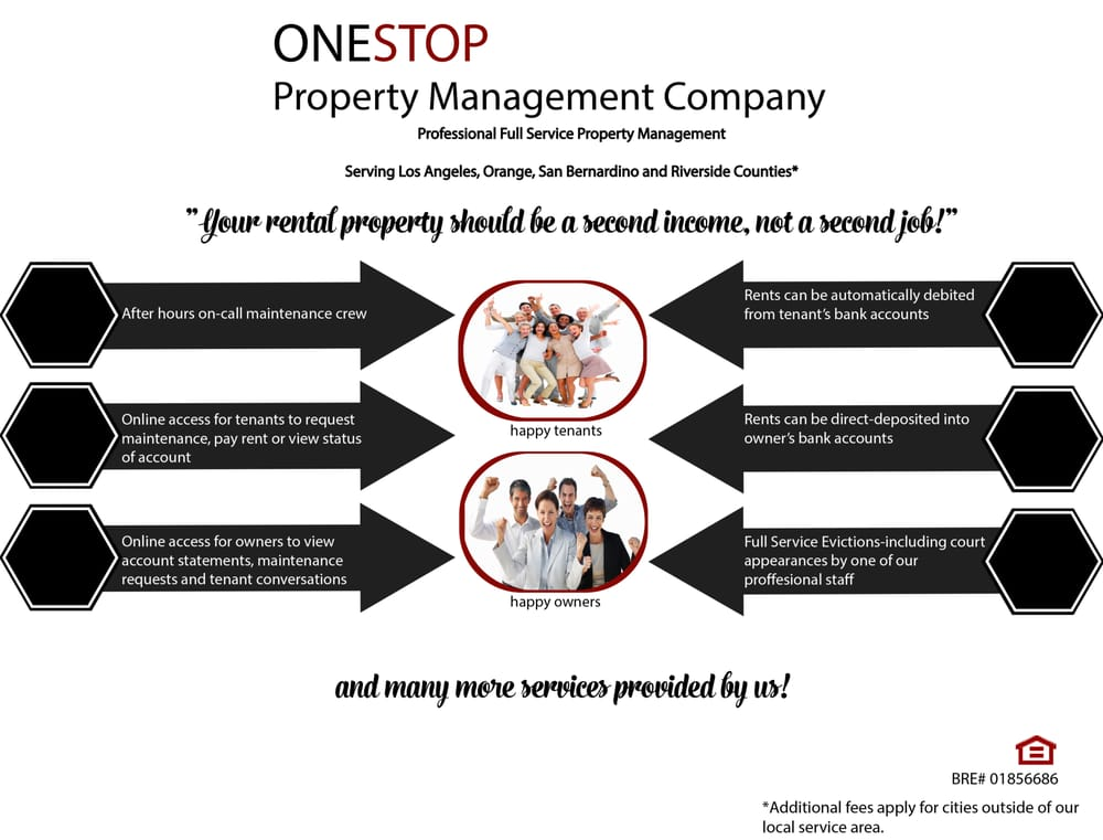 One Stop Property Management - Glendora, CA, United States