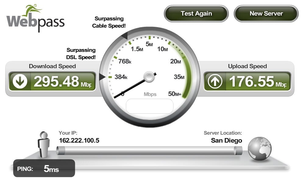 San diego speed dating yelp