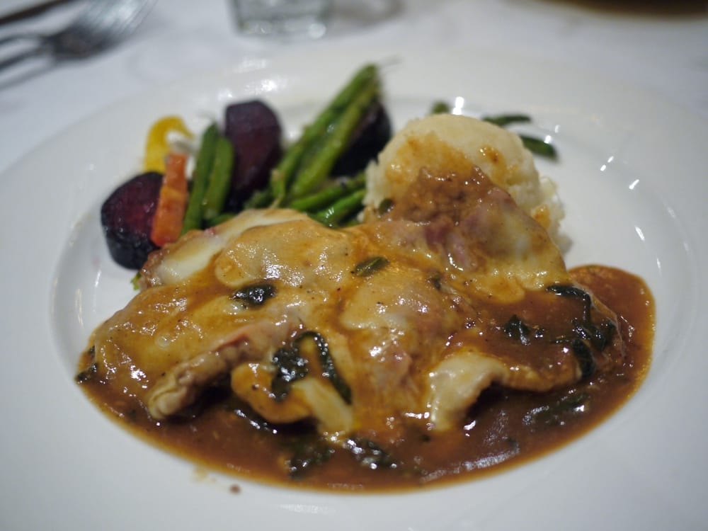 Veal Scaloppine With Prosciutto And Sage Recipes — Dishmaps