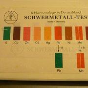 Schwermetall-Test aus dem Urin