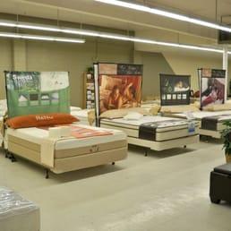 Mattress store business plan