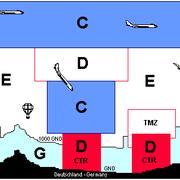Die Luftraumstruktur der BRD