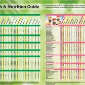 Tropical Smoothie - Hampton, VA, United States. Nutrition Information