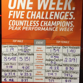 orangetheory fitness waikiki 118 photos & 50 reviews