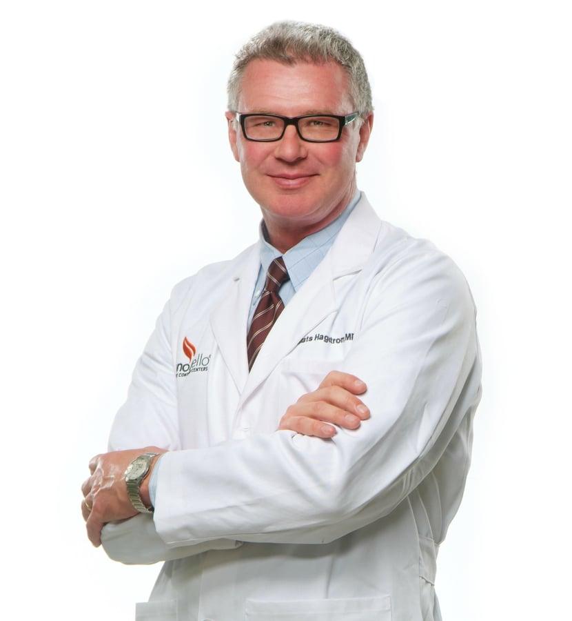 Mats Hagstrom Md Cosmetic Surgeons Nob Hill San
