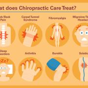 Photo Of Ease Wellness Chiropractic