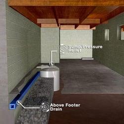 the basement guys cleveland contractors 9221 ravenna rd twinsburg