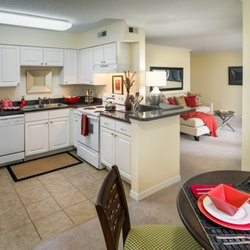 Lexington Apartments Sarasota Reviews