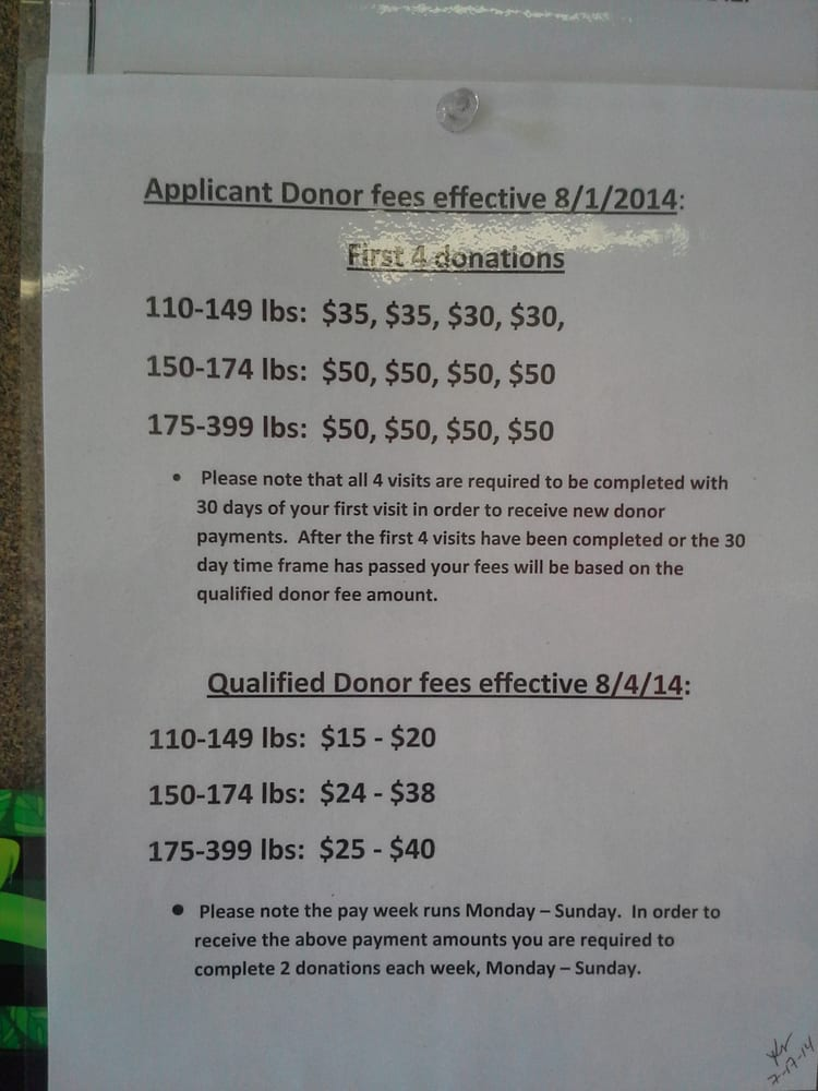 Current pay rates for donating plasma. - Yelp