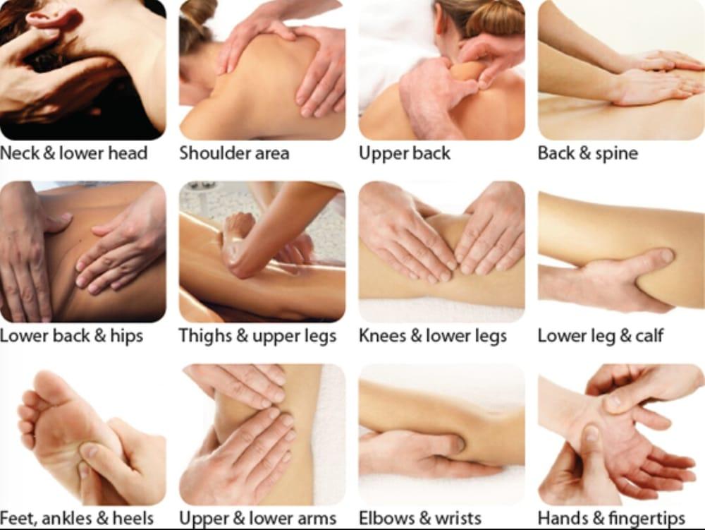 Enjoy A Wonderful Full Body Massage From Millies Massages -9140