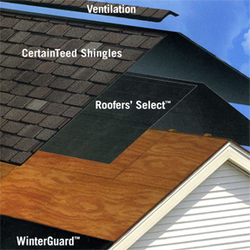 Photo Of CR Master Roofing   Maple Valley, WA, United States