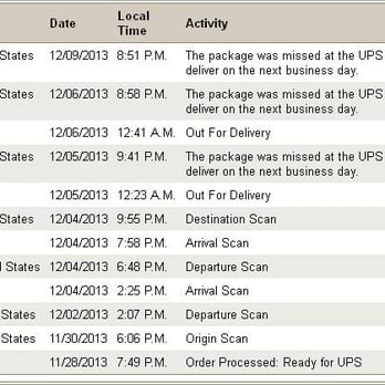 UPS Customer Center - 44 Photos & 327 Reviews - Shipping Centres ...