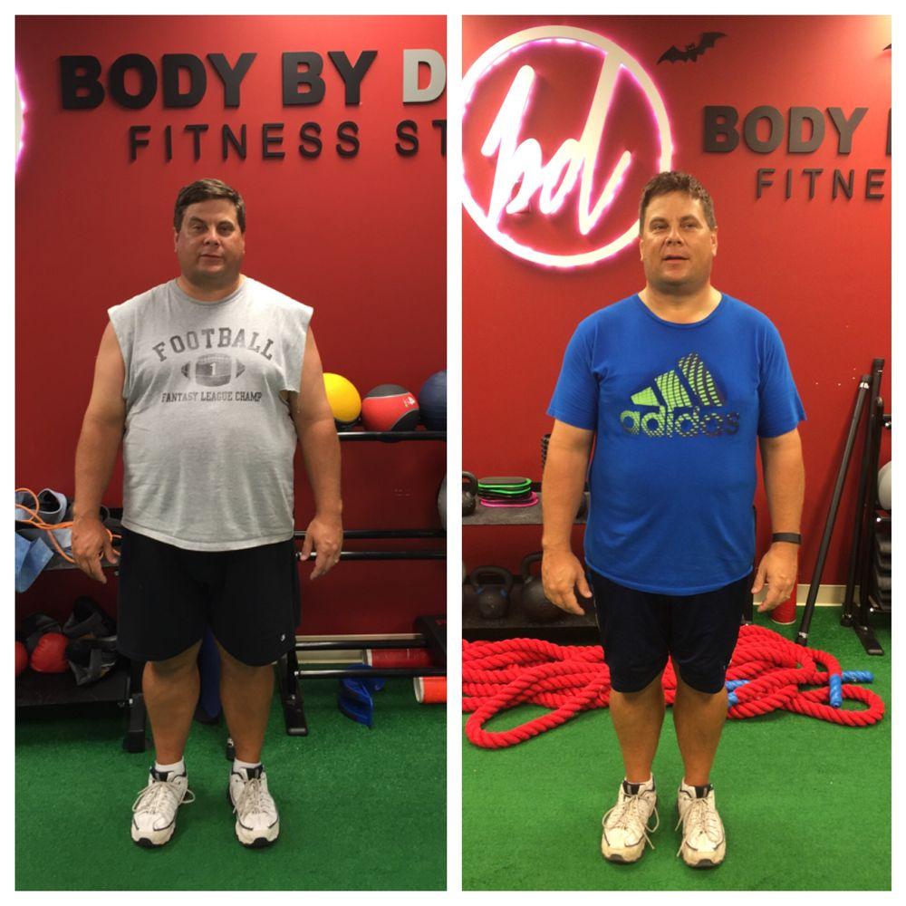 Body By Design Fitness Studio