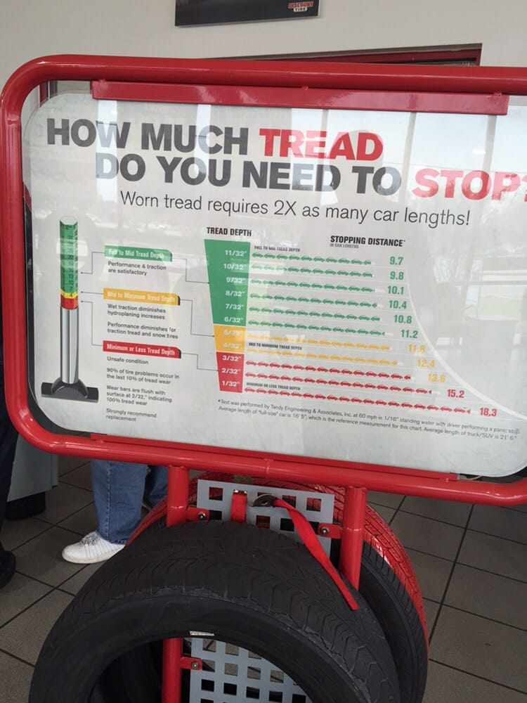 The Tread Depth Chart They Try To Sell You New Tires With This Yelp