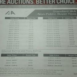 insurance auto auction - car auctions - 2535 w mount houston rd