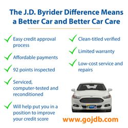 J D Byrider Request A Quote Car Dealers 3500 East State St