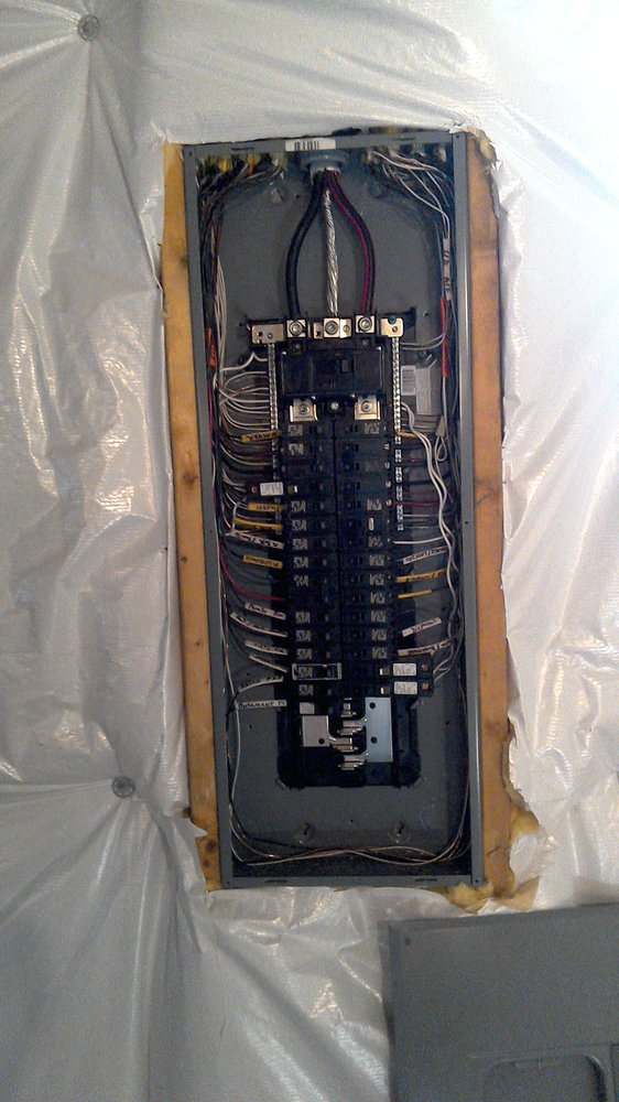 A professionally wired main electrical breaker panel should look ...