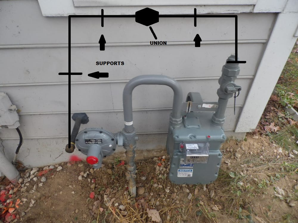 outside electric meter diagram final diagram of outside gas meter box - yelp wiring electric meter form diagrams