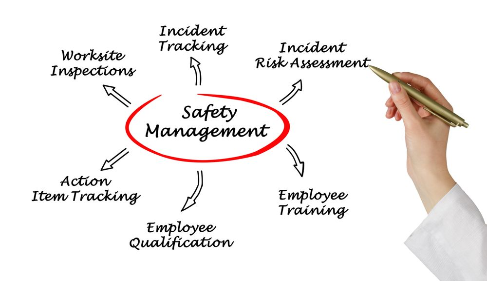 develop health and safety and risk management Guidance on work health and safety risk management for your queensland business.