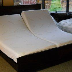 The Sleepzone Mattress Centers