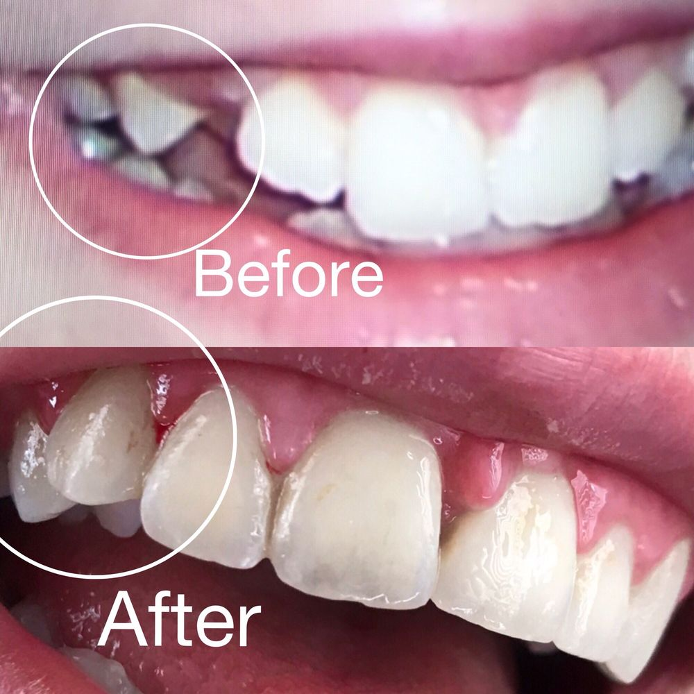 Unique Orthodontics