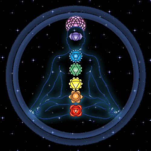 Social Spots from Psychic Readings By Rose