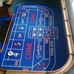 Global gambling yield