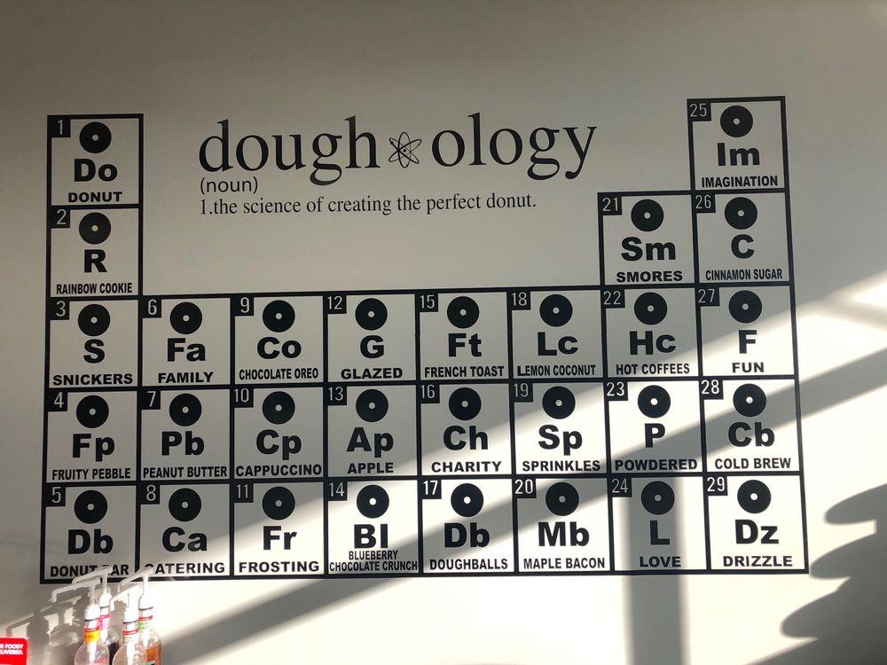 Doughology: 183 First Ave, Atlantic Highlands, NJ