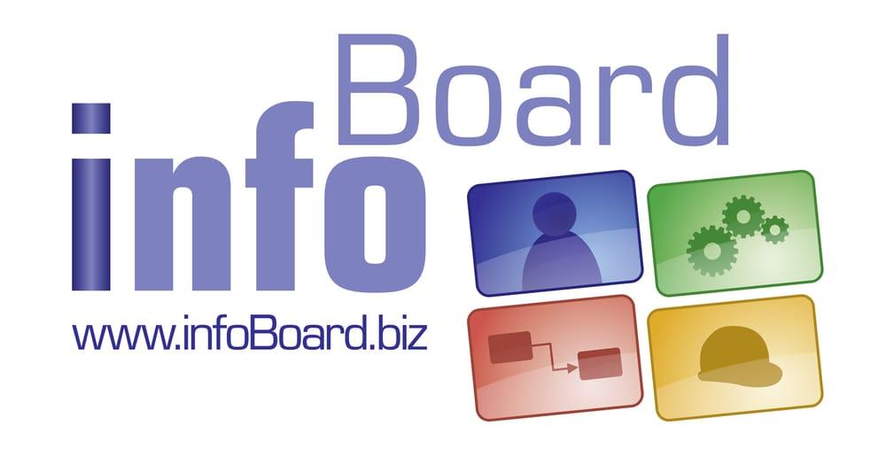 infoBoard die elektronische Plantafel (Excel, Projekt, Kalender ...
