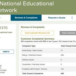 Nelnet Inc. - 94 Reviews - Professional Services - 121 S 13th St ...