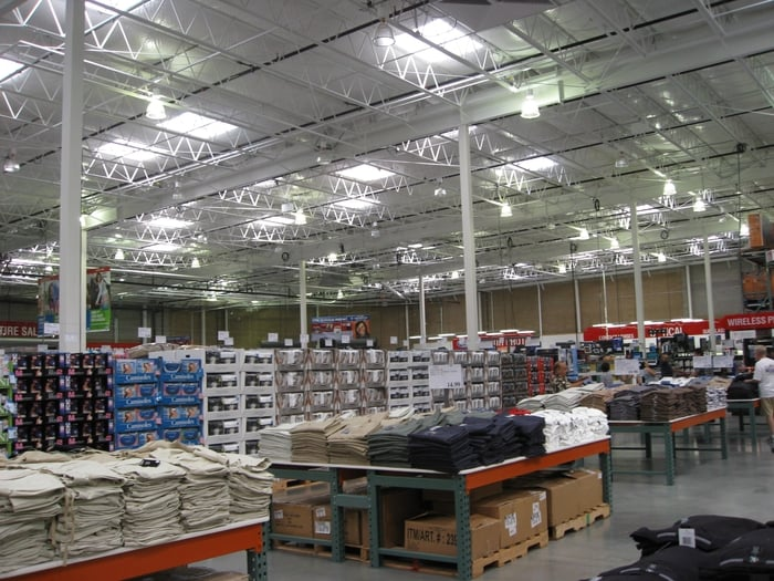 costco wholesale 2008 Case study 1: costco wholesale in 2008: mission, business model and strategy a retailing company with a mission to continually provide members with.