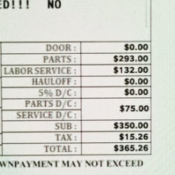 garage door repair companyAtlantas Choice Garage Door Repair Company  CLOSED  13 Reviews