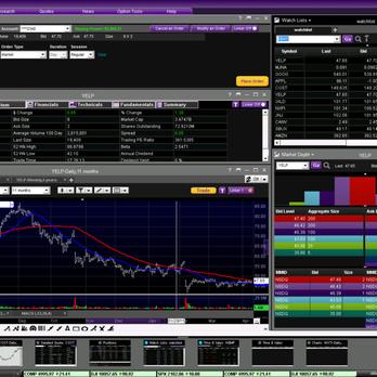 Level 1 options trading scottrade