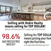 Robin Realty - (New) 12 Photos - Real Estate Services - 1200