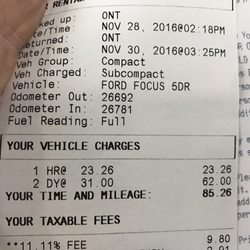 Prepaid Fuel Rental Car