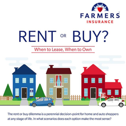 Farmers Homeowners Insurance >> Farmers Insurance Ronald Shupert Request A Quote