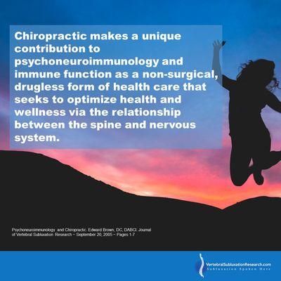 Coconut Grove Chiropractic