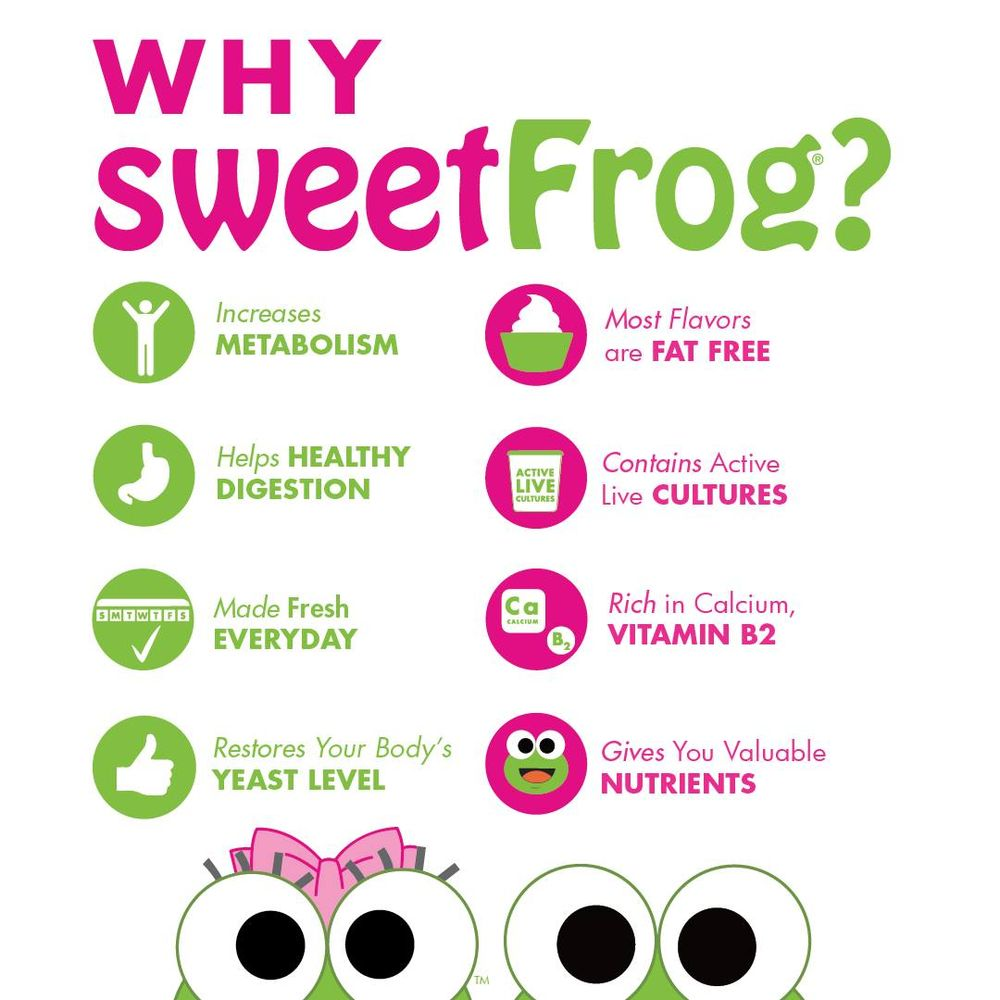 Sweet Frog Premium Frozen Yogurt: 488 Fletcher Dr, Warrenton, VA