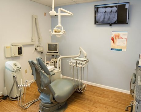 Academy Dental Care