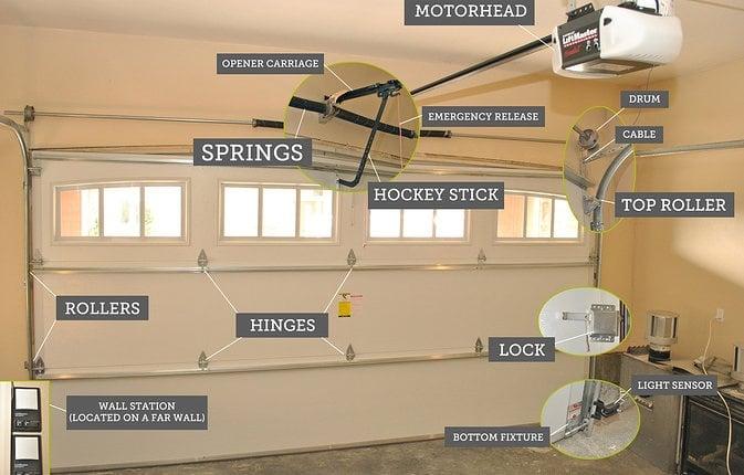 Ben's Garage Door Repair
