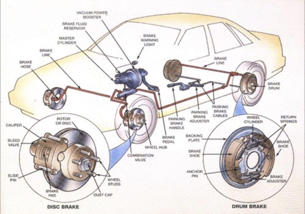 Auto repair parts diagrams daily instruction manual guides alco auto 16 photos auto repair 213 n dixie hwy hallandale rh yelp com car repair diagrams vehicle body parts diagram ccuart Choice Image