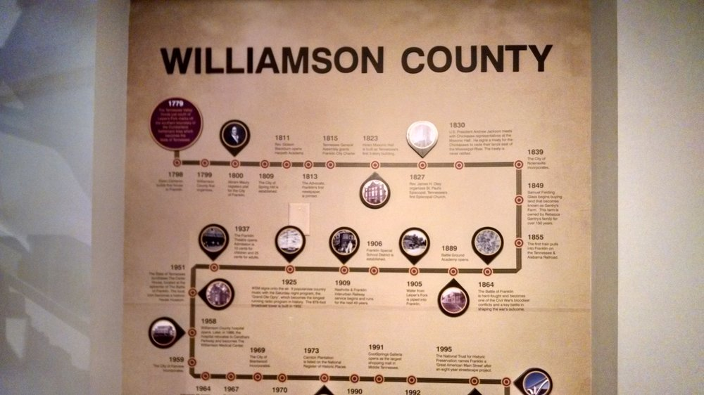 Williamson County Visitor Center