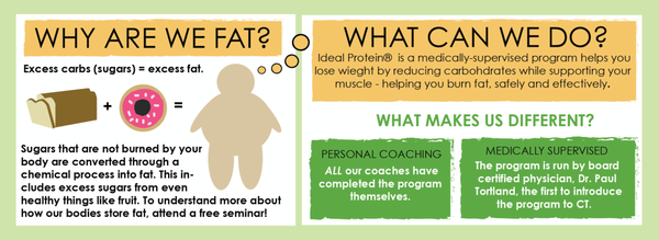 Ideal healthy weight loss glastonbury ct
