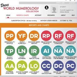 World Numerology - Software Development - 1900 W Gray, Montrose