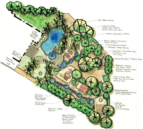 American Landscape Design: West Palm Beach, FL