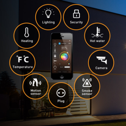 Southeastern Smart Homes Closed Home Automation Clover Sc