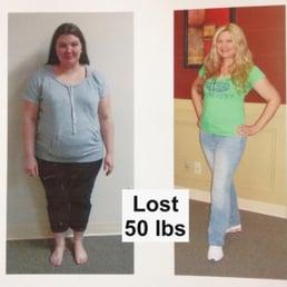 Fat loss afterburn effect