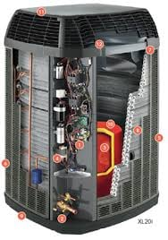 Inside Of A Trane Condenser Outdoor Unit It Comes With