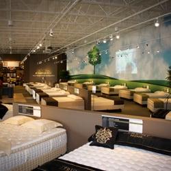 Great Photo Of Mathis Sleep Center   Yukon, OK, United States