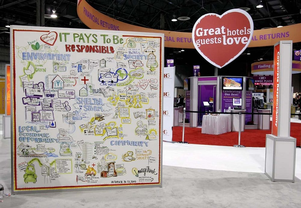IHG Corporate Responsibility Expo in Las Vegas- Scribing by